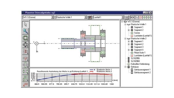 Grafisk framstilling av akselreaksjoner