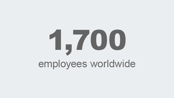 1,700 employees worldwide